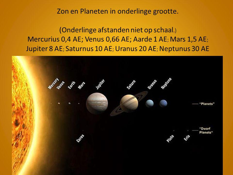 Zon en Planeten in onderlinge grootte