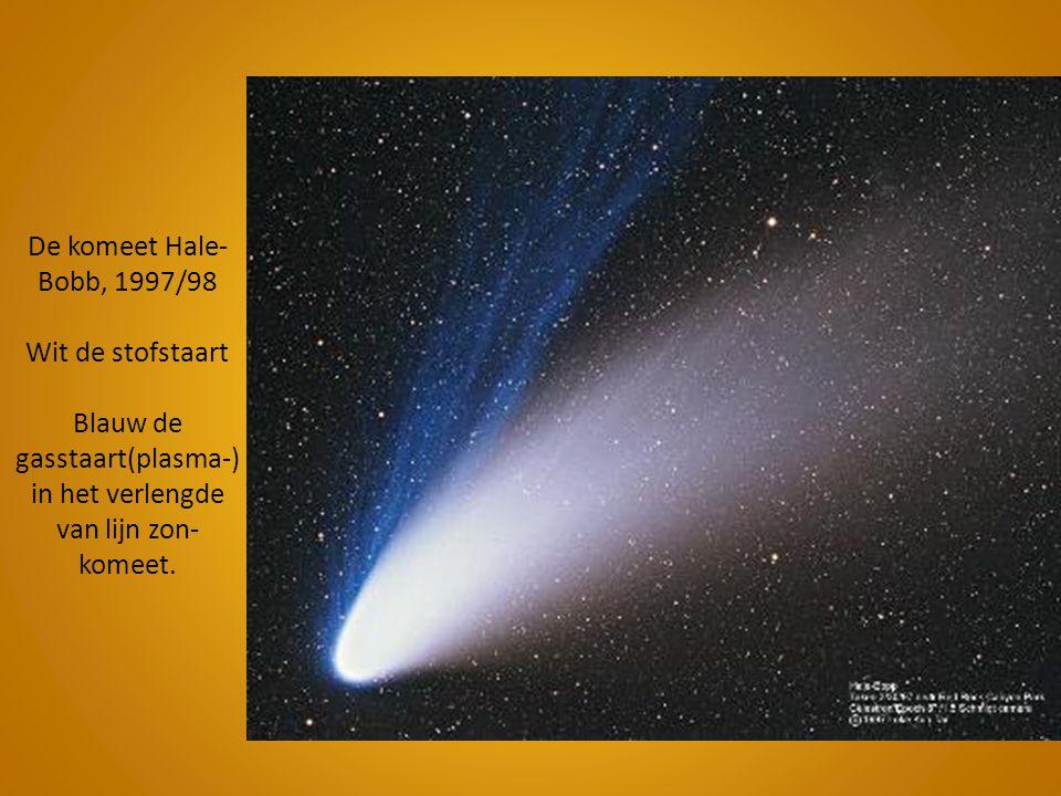 De komeet Hale-Bobb, 1997/98 Wit de stofstaart Blauw de gasstaart(plasma-) in het verlengde van lijn zon-komeet.