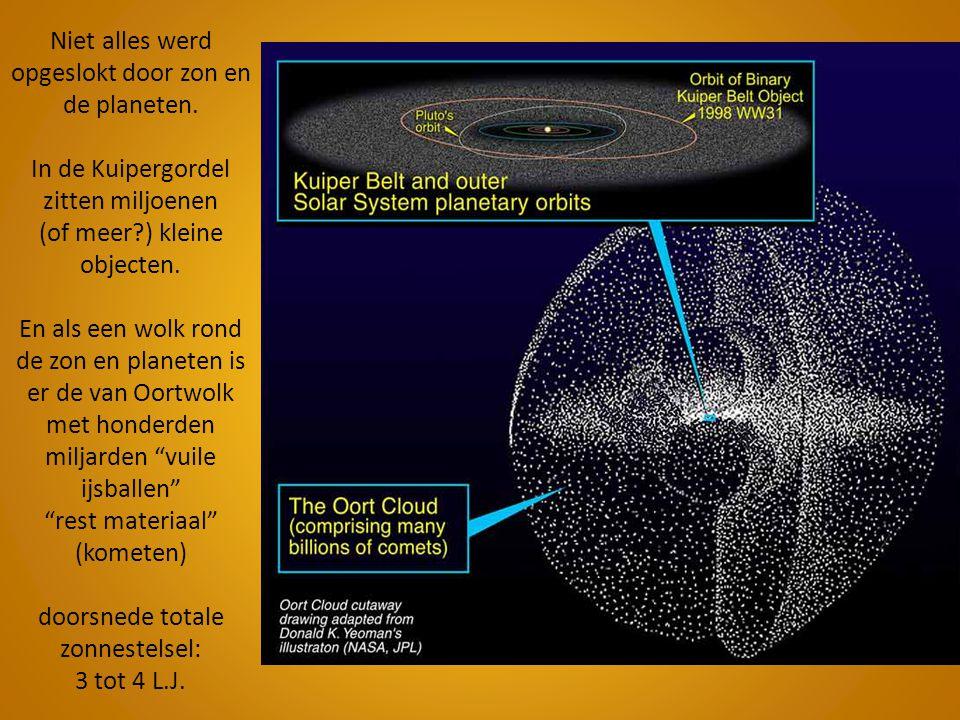 Niet alles werd opgeslokt door zon en de planeten