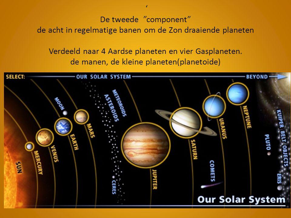 ' De tweede component de acht in regelmatige banen om de Zon draaiende planeten Verdeeld naar 4 Aardse planeten en vier Gasplaneten.