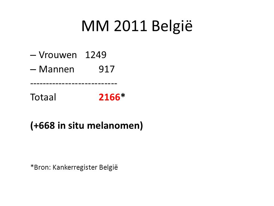 MM 2011 België Vrouwen 1249 Mannen 917 ---------------------------