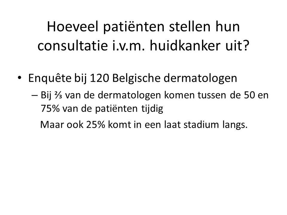 Hoeveel patiënten stellen hun consultatie i.v.m. huidkanker uit