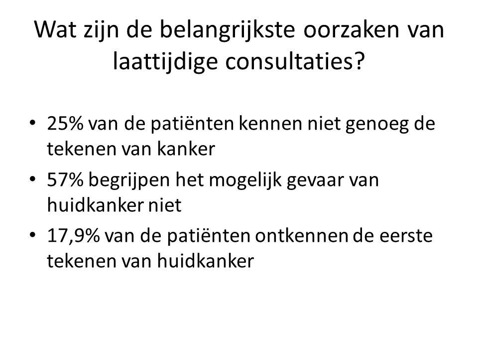 Wat zijn de belangrijkste oorzaken van laattijdige consultaties