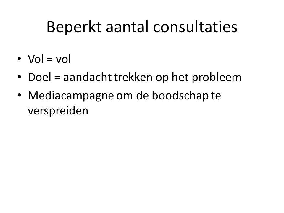 Beperkt aantal consultaties