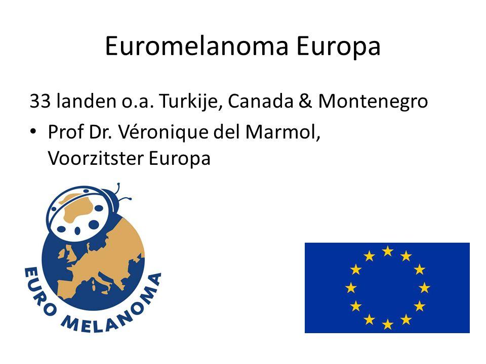 Euromelanoma Europa 33 landen o.a. Turkije, Canada & Montenegro