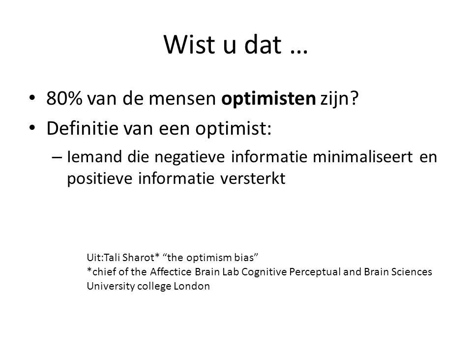 Wist u dat … 80% van de mensen optimisten zijn