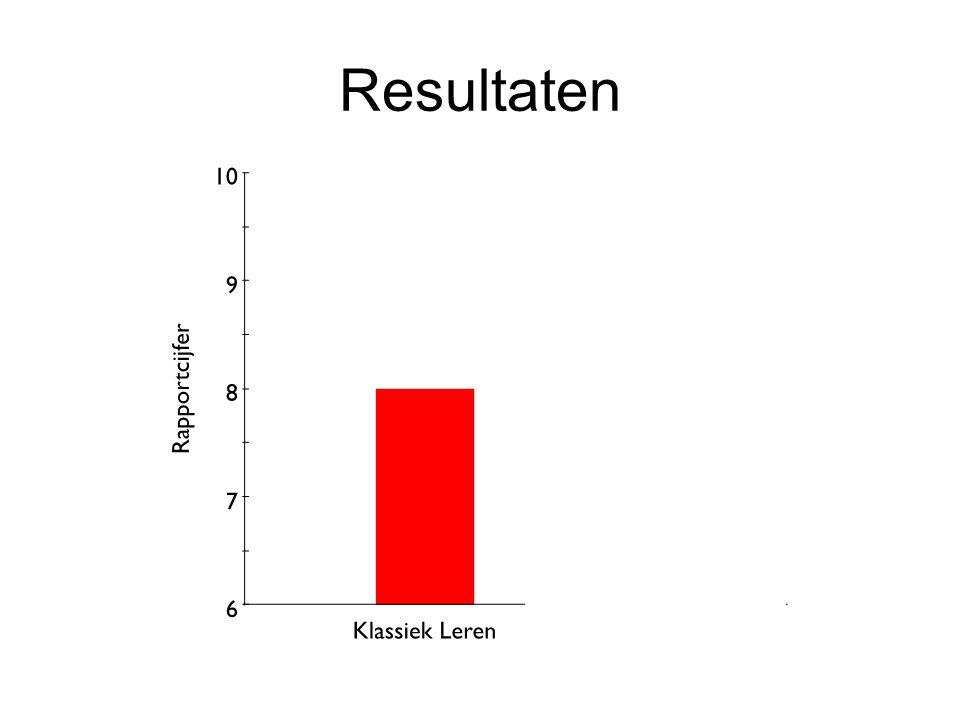 Resultaten (ad 2: toen we door een technische storing twee weken geen SlimStampen konden aanbieden, kwamen de studenten bijna in opstand)