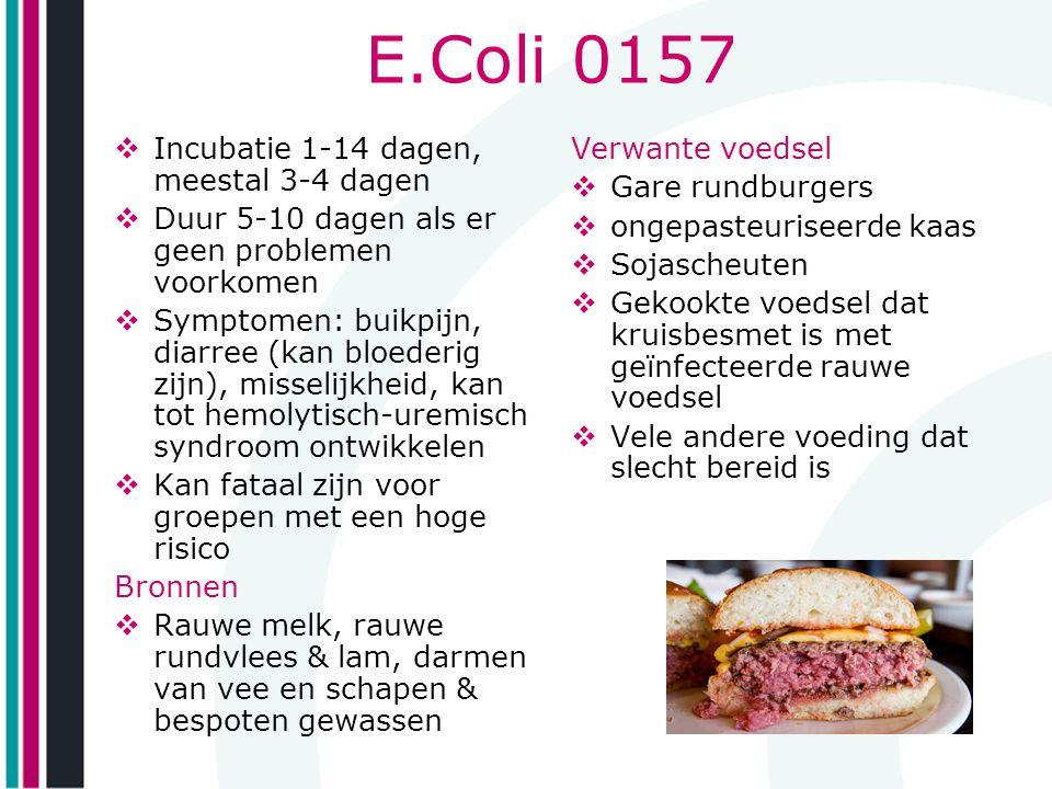 E.Coli 0157 Incubatie 1-14 dagen, meestal 3-4 dagen