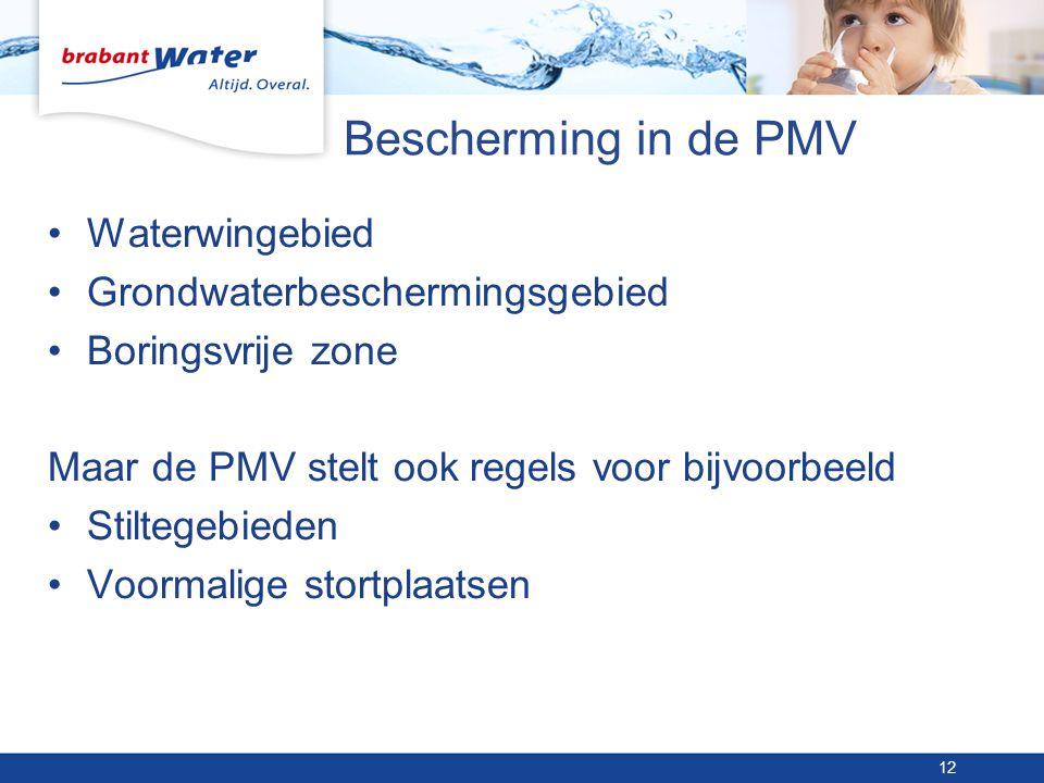 Bescherming in de PMV Waterwingebied Grondwaterbeschermingsgebied
