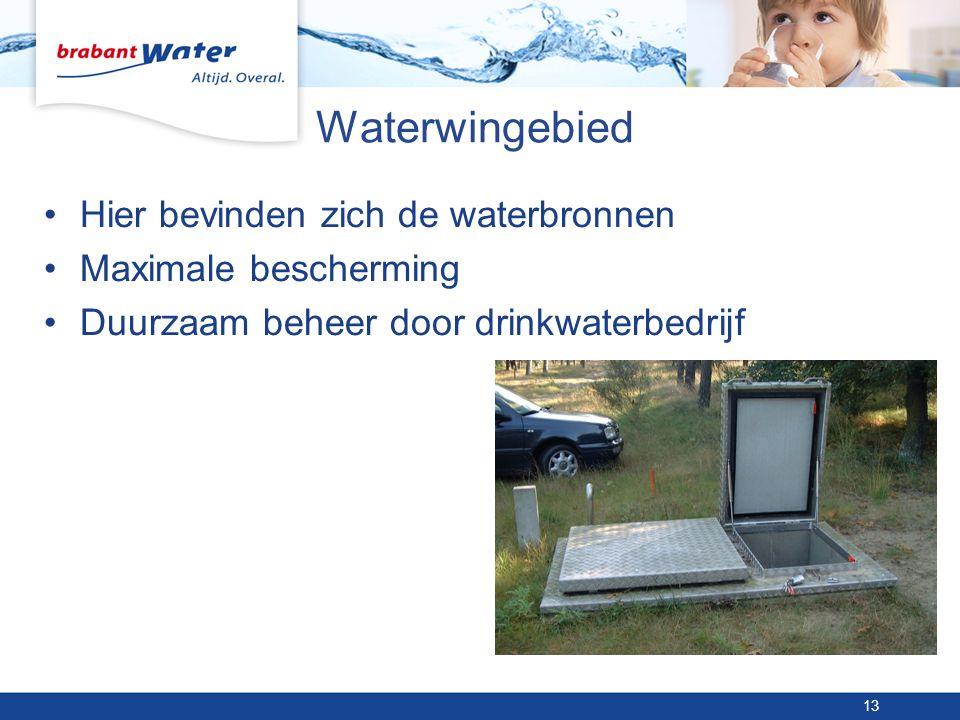 Waterwingebied Hier bevinden zich de waterbronnen Maximale bescherming
