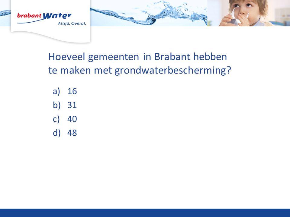 Hoeveel gemeenten in Brabant hebben te maken met grondwaterbescherming