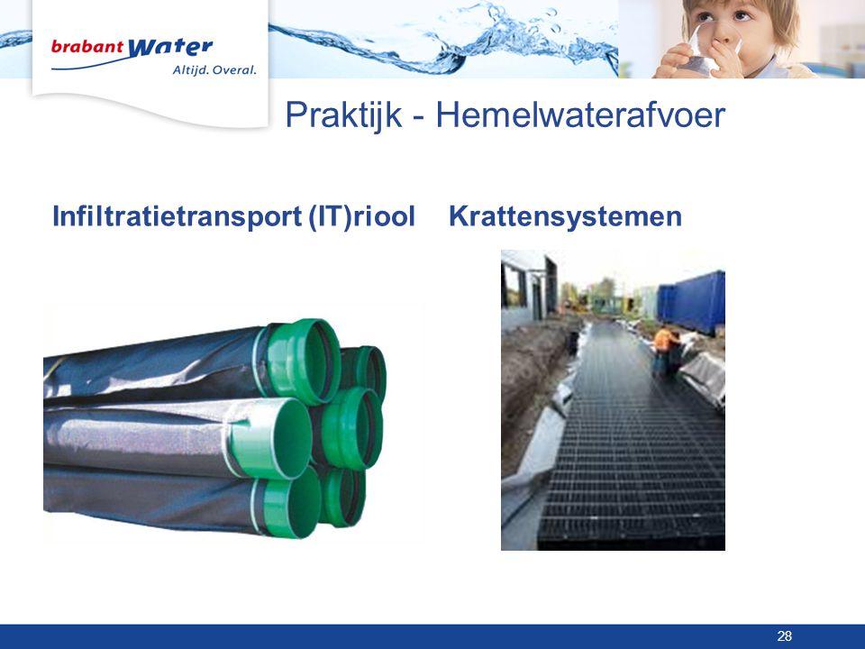 Praktijk - Hemelwaterafvoer