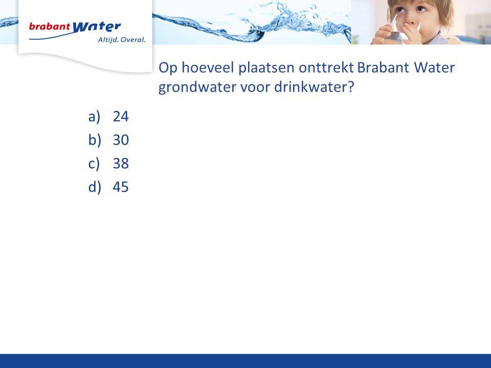 Op hoeveel plaatsen onttrekt Brabant Water grondwater voor drinkwater