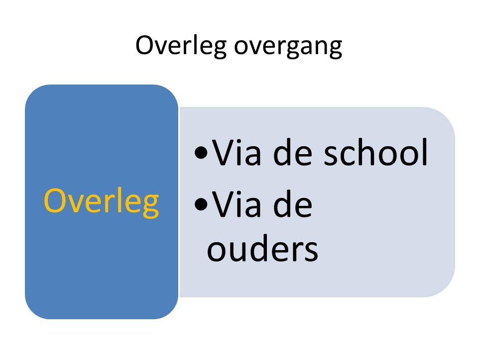Via de school Via de ouders Overleg Overleg overgang