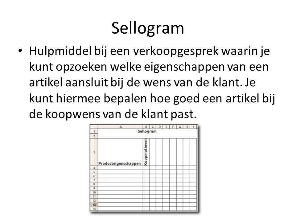 Sellogram