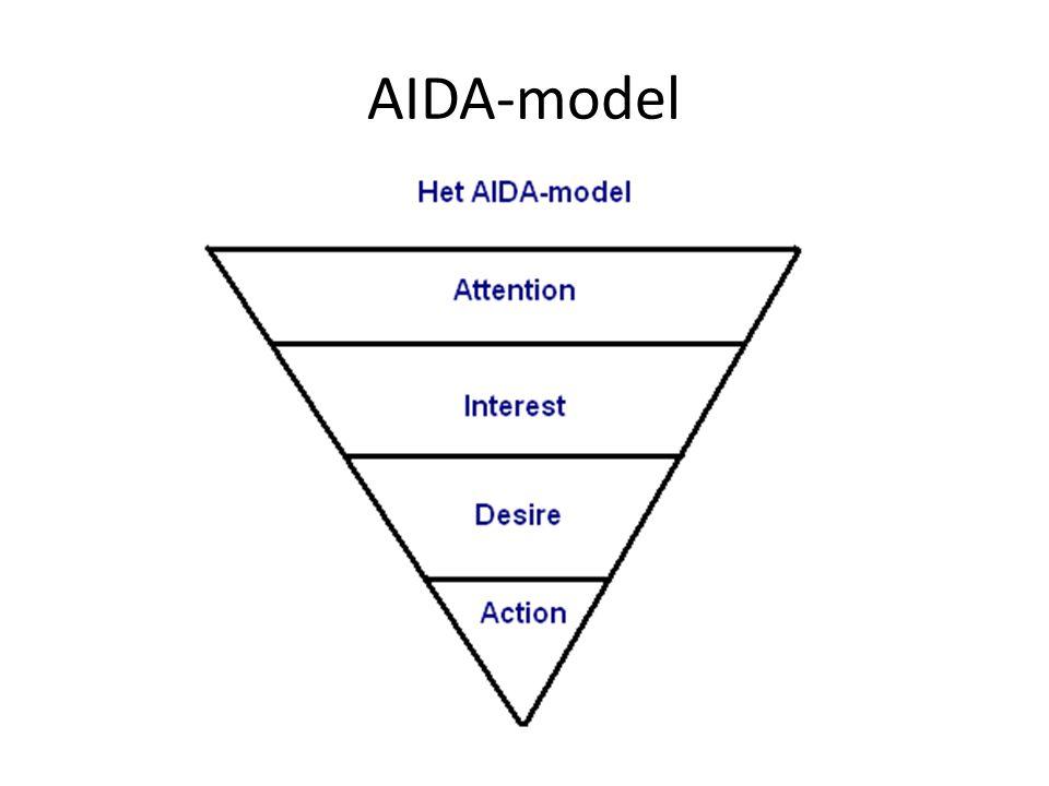 AIDA-model