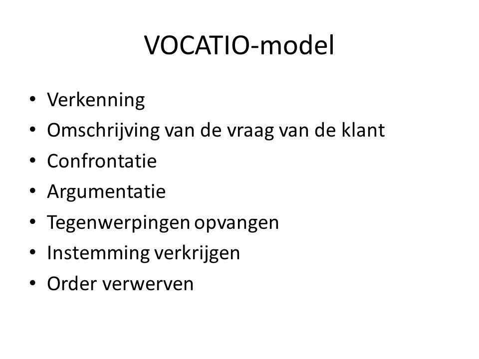VOCATIO-model Verkenning Omschrijving van de vraag van de klant