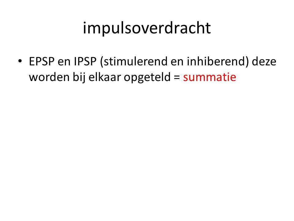 impulsoverdracht EPSP en IPSP (stimulerend en inhiberend) deze worden bij elkaar opgeteld = summatie.