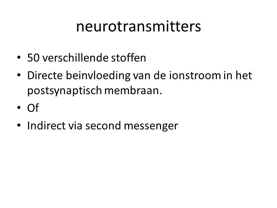 neurotransmitters 50 verschillende stoffen