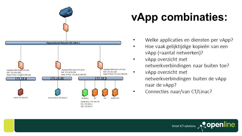 vApp combinaties: Welke applicaties en diensten per vApp