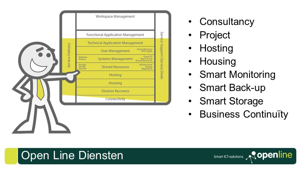Open Line Diensten Consultancy Project Hosting Housing