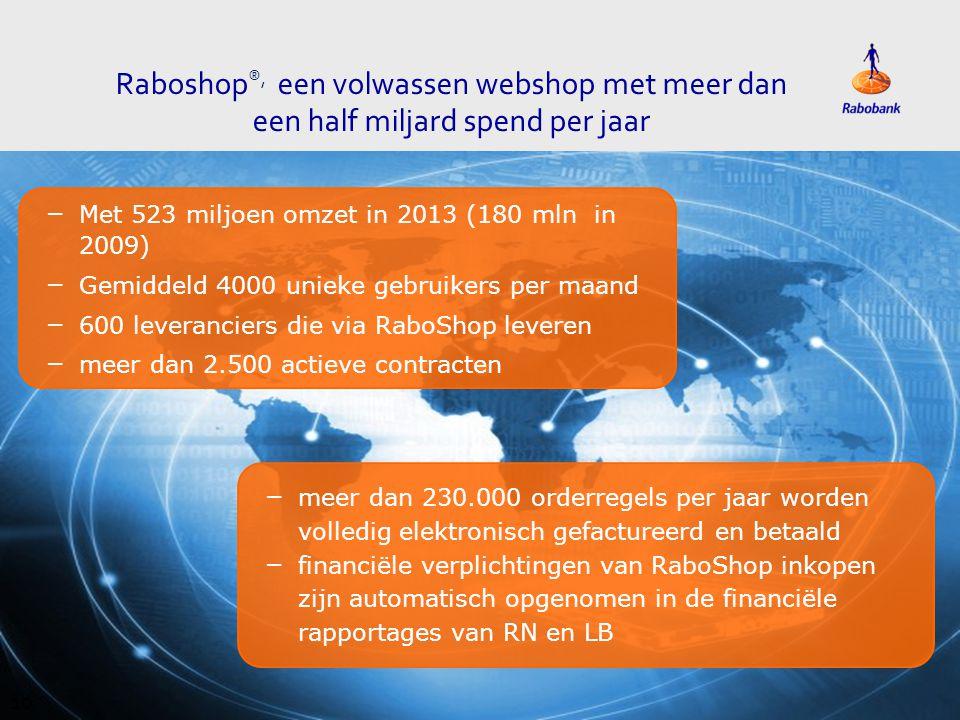 Raboshop®, een volwassen webshop met meer dan een half miljard spend per jaar