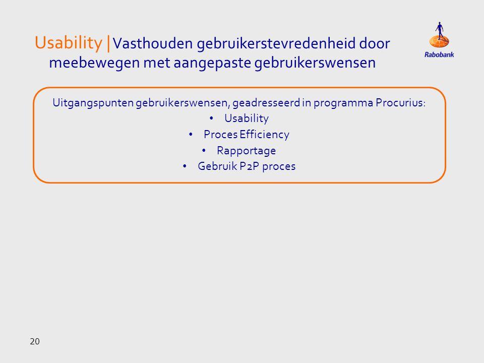 Uitgangspunten gebruikerswensen, geadresseerd in programma Procurius: