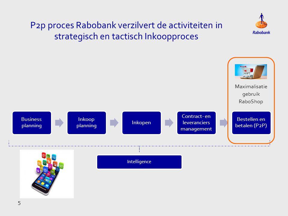 P2p proces Rabobank verzilvert de activiteiten in strategisch en tactisch Inkoopproces