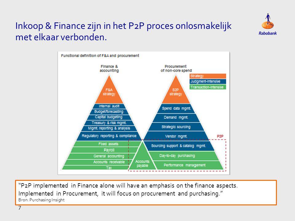 Inkoop & Finance zijn in het P2P proces onlosmakelijk met elkaar verbonden.