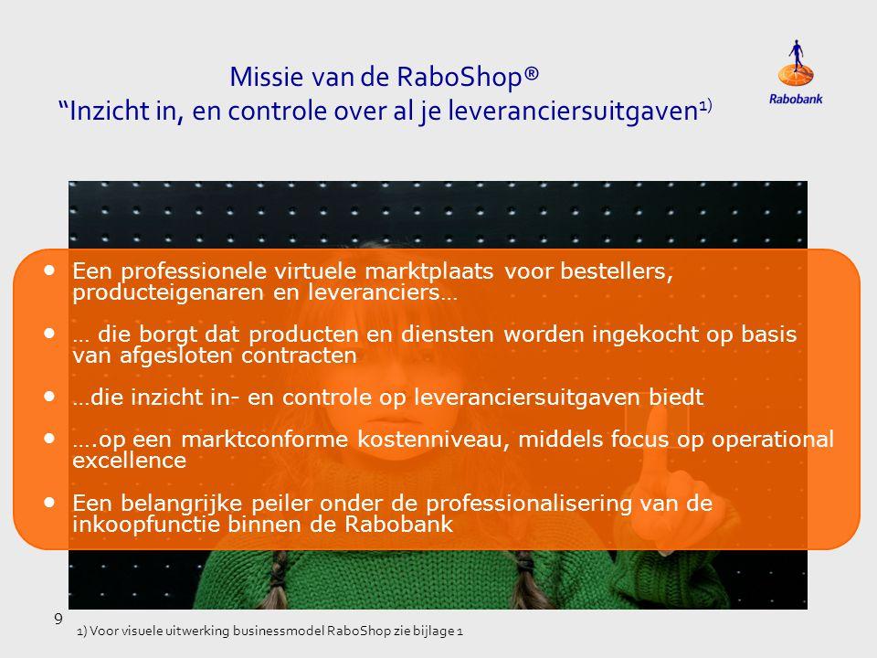 Missie van de RaboShop® Inzicht in, en controle over al je leveranciersuitgaven1)