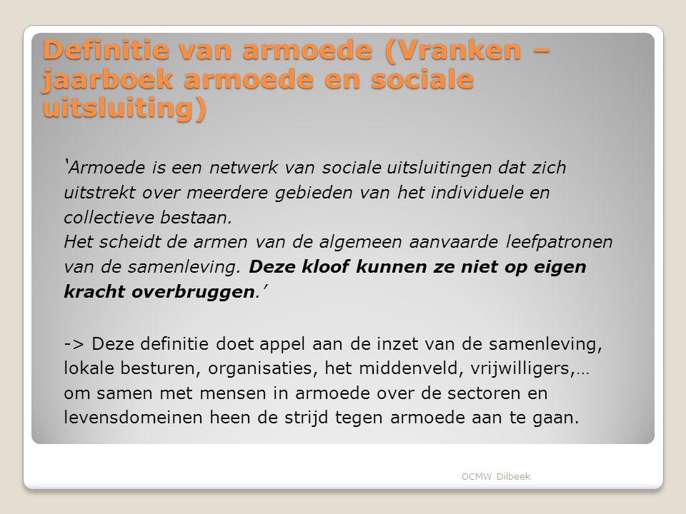 Definitie van armoede (Vranken – jaarboek armoede en sociale uitsluiting)