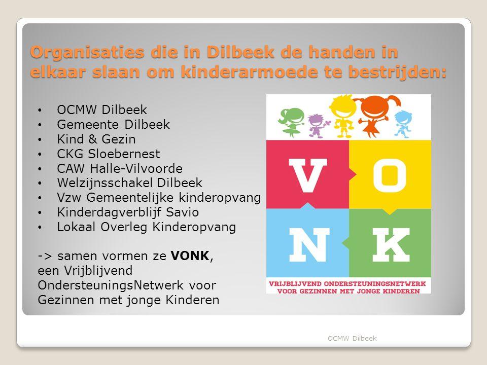 Organisaties die in Dilbeek de handen in elkaar slaan om kinderarmoede te bestrijden: