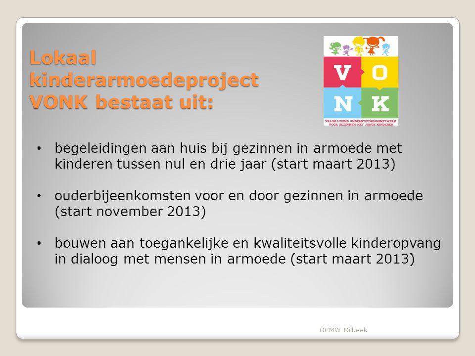 Lokaal kinderarmoedeproject VONK bestaat uit: