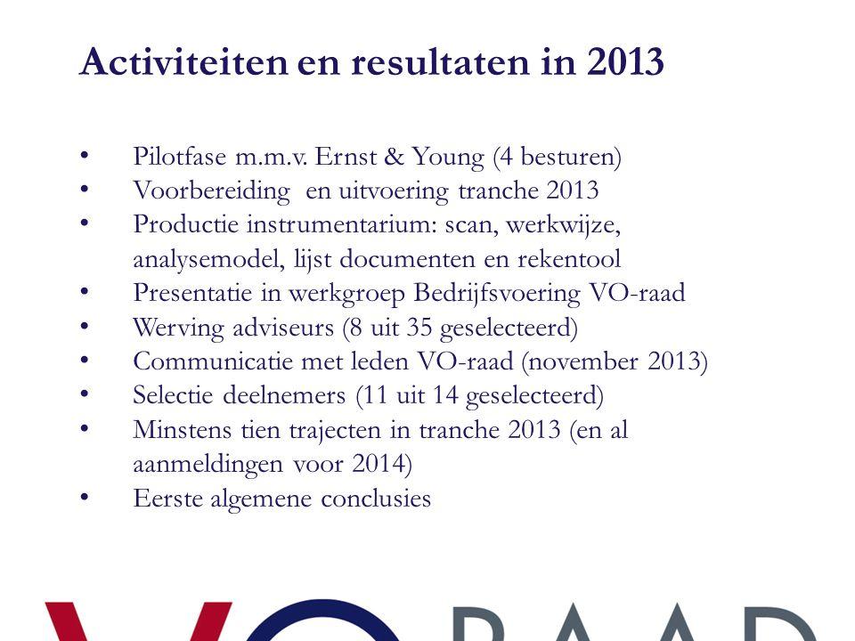 Activiteiten en resultaten in 2013