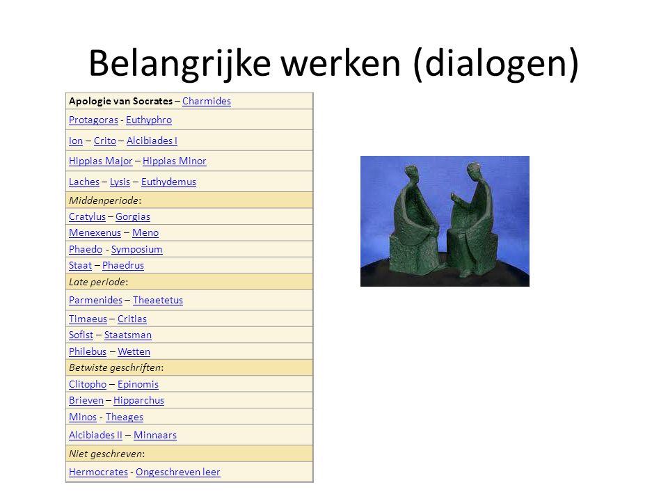 Belangrijke werken (dialogen)