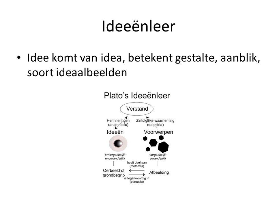 Ideeënleer Idee komt van idea, betekent gestalte, aanblik, soort ideaalbeelden