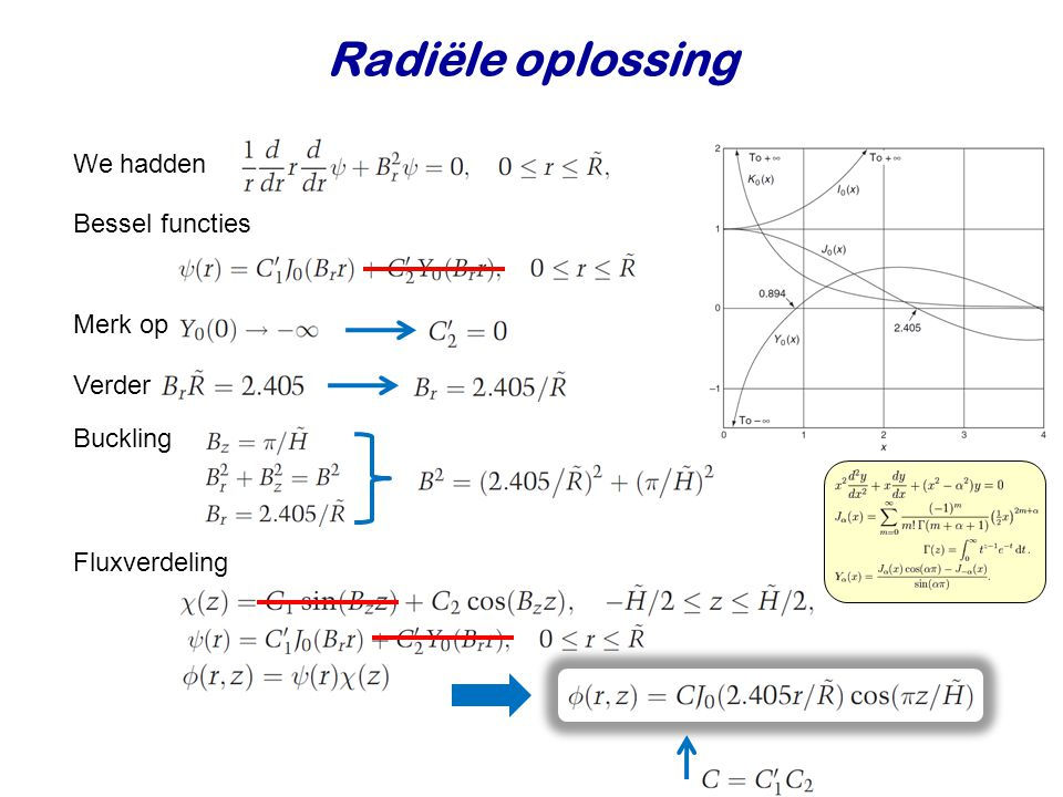 Radiële oplossing We hadden Bessel functies Merk op Verder Buckling
