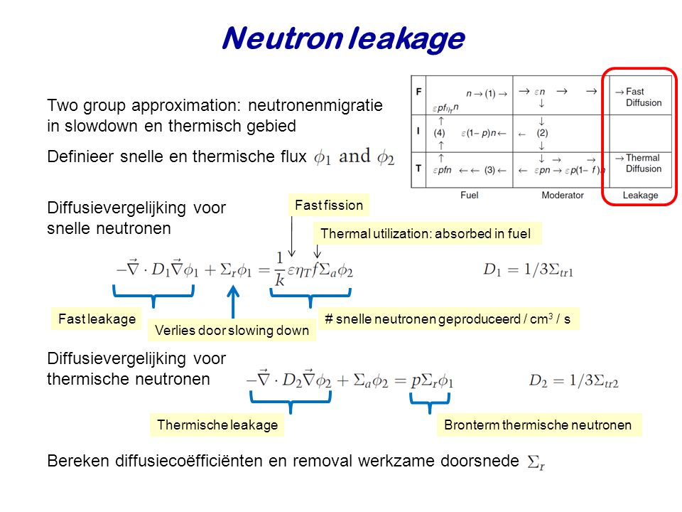 Neutron leakage Two group approximation: neutronenmigratie in slowdown en thermisch gebied. Definieer snelle en thermische flux.