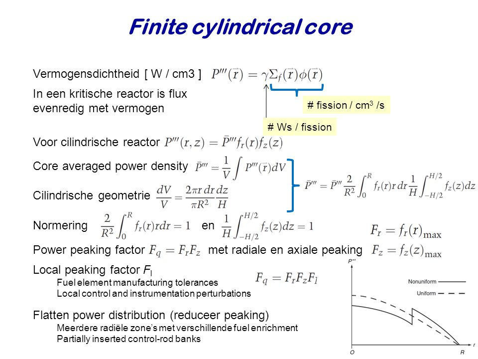 Finite cylindrical core