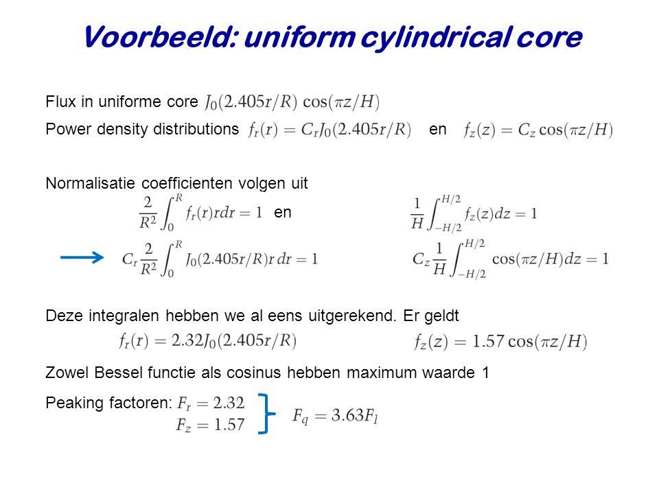 Voorbeeld: uniform cylindrical core