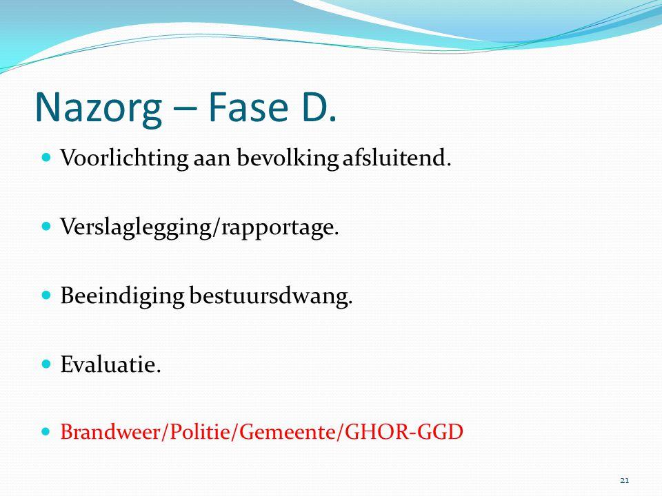 Nazorg – Fase D. Voorlichting aan bevolking afsluitend.