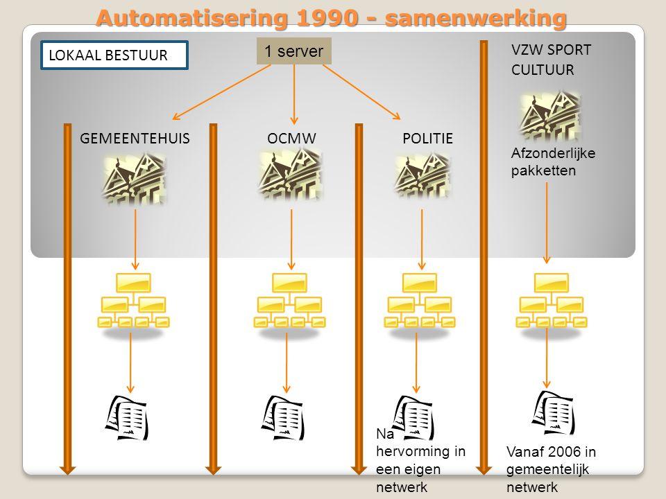 Automatisering 1990 - samenwerking