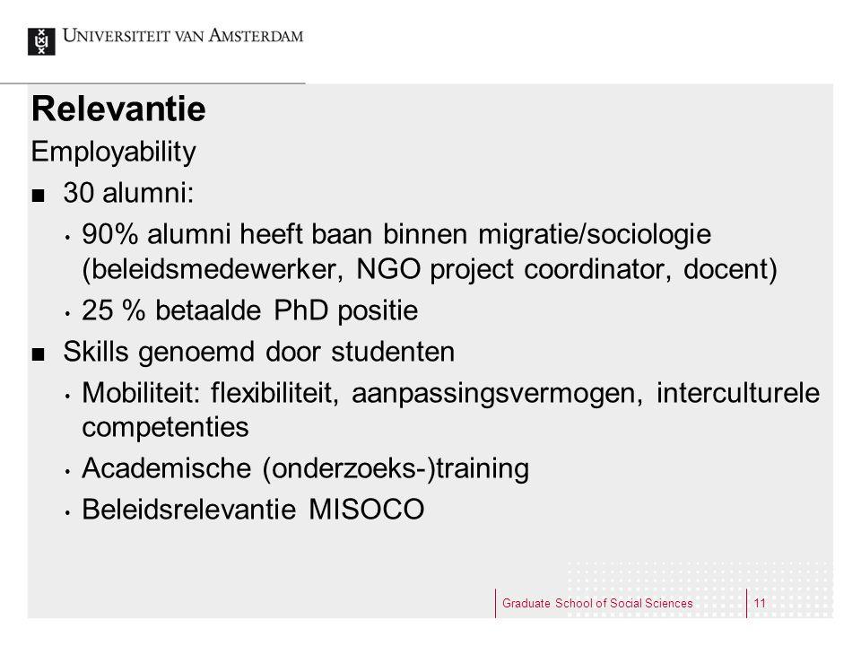 Relevantie Employability 30 alumni: