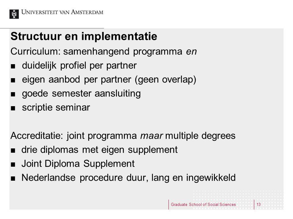 Structuur en implementatie