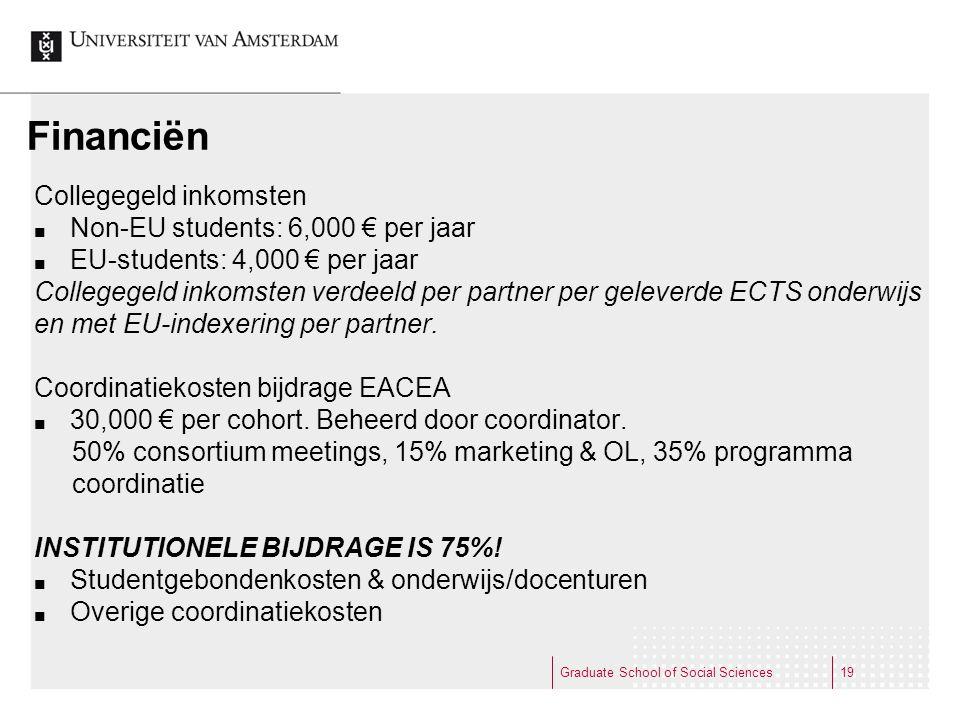 Financiën Collegegeld inkomsten Non-EU students: 6,000 € per jaar