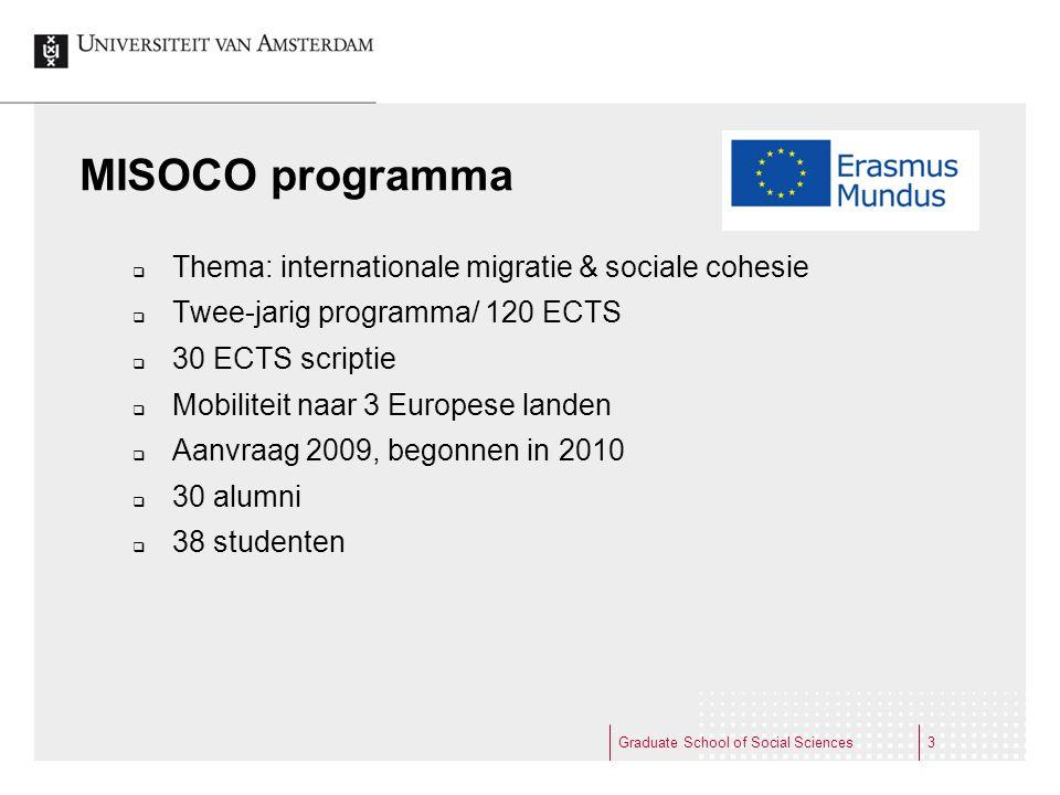MISOCO programma Thema: internationale migratie & sociale cohesie