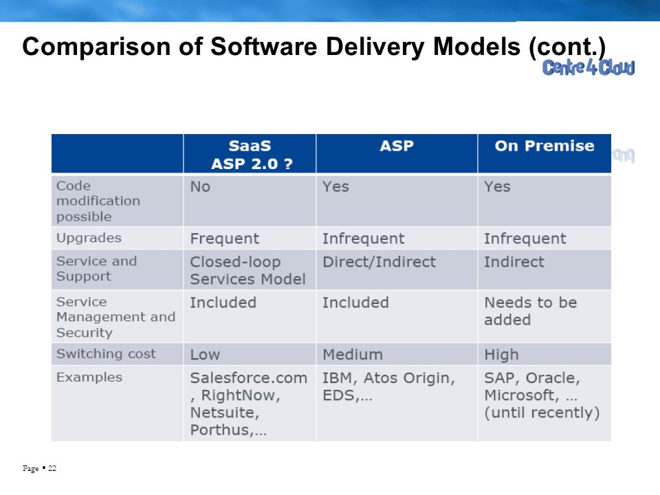 Comparison of Software Delivery Models (cont.)