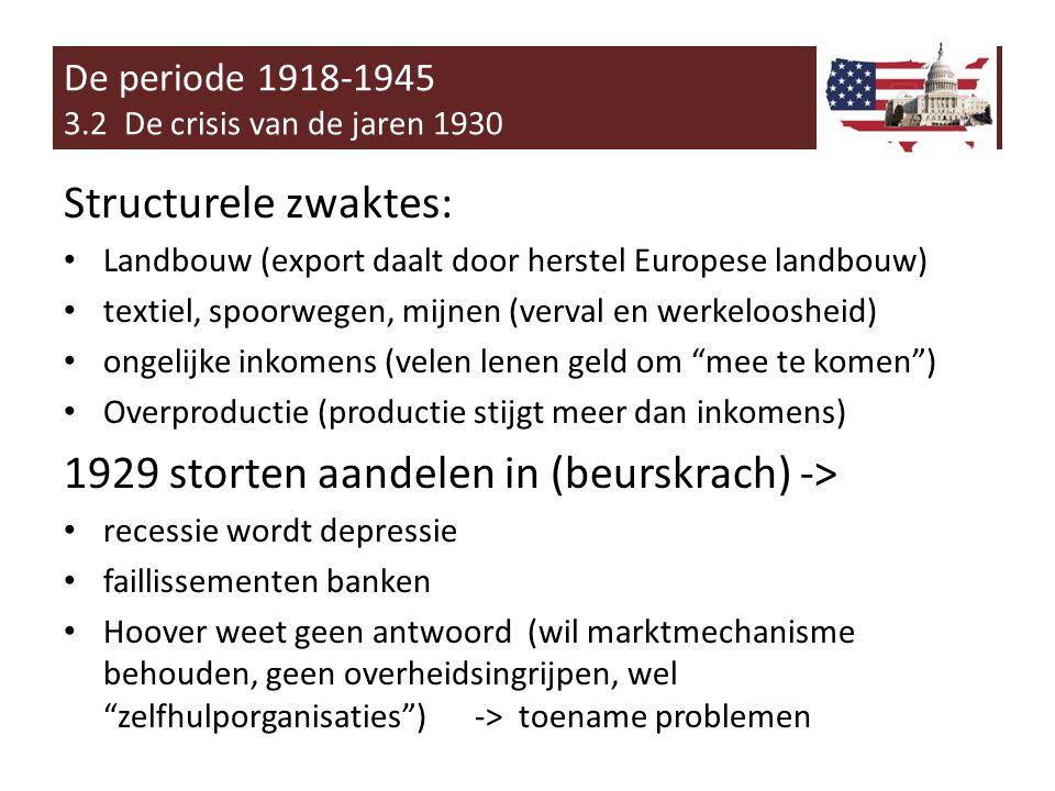 De periode 1918-1945 3.2 De crisis van de jaren 1930
