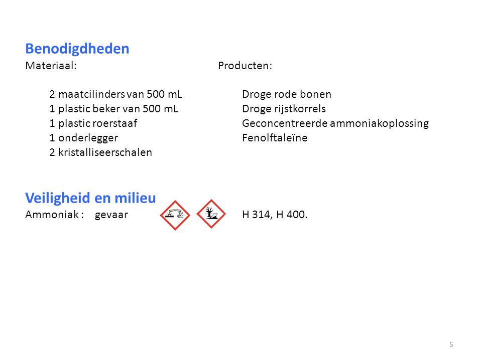 Benodigdheden Veiligheid en milieu Materiaal: Producten: