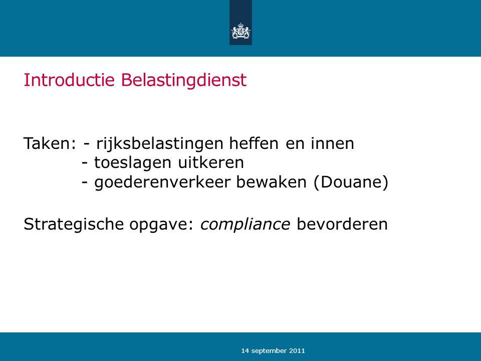 Introductie Belastingdienst